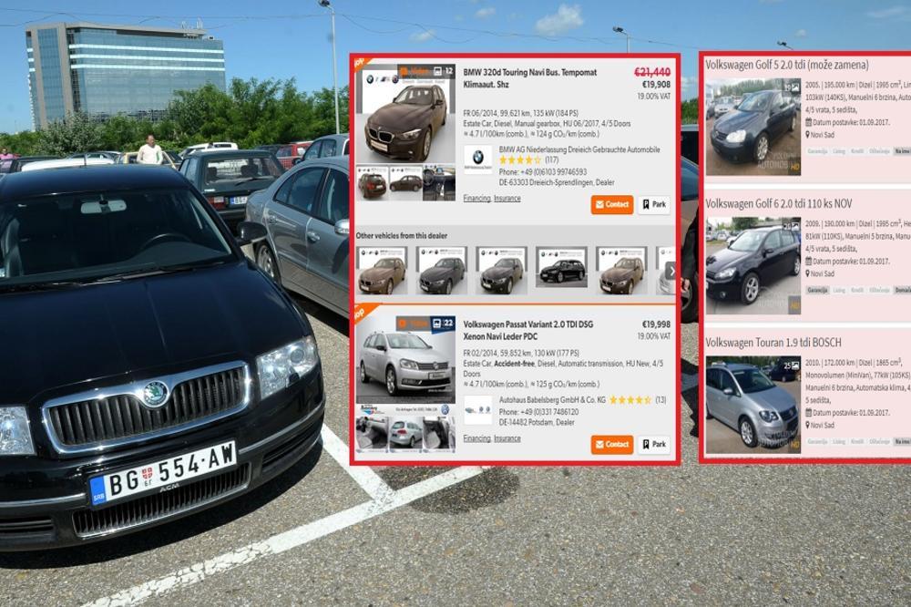 Uporedili Smo Cene Vozila Sa Euro 5 Motorom U Nemačkoj I U