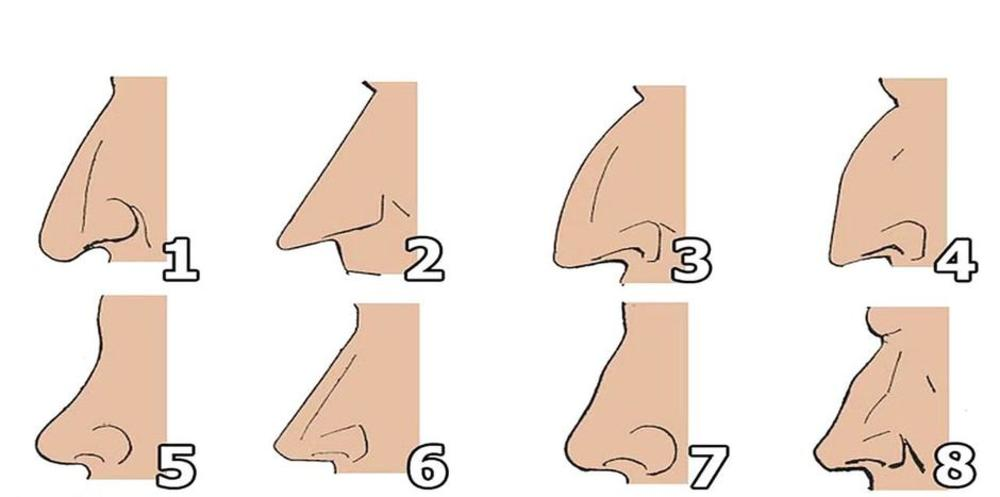 Koji je vaš oblik?