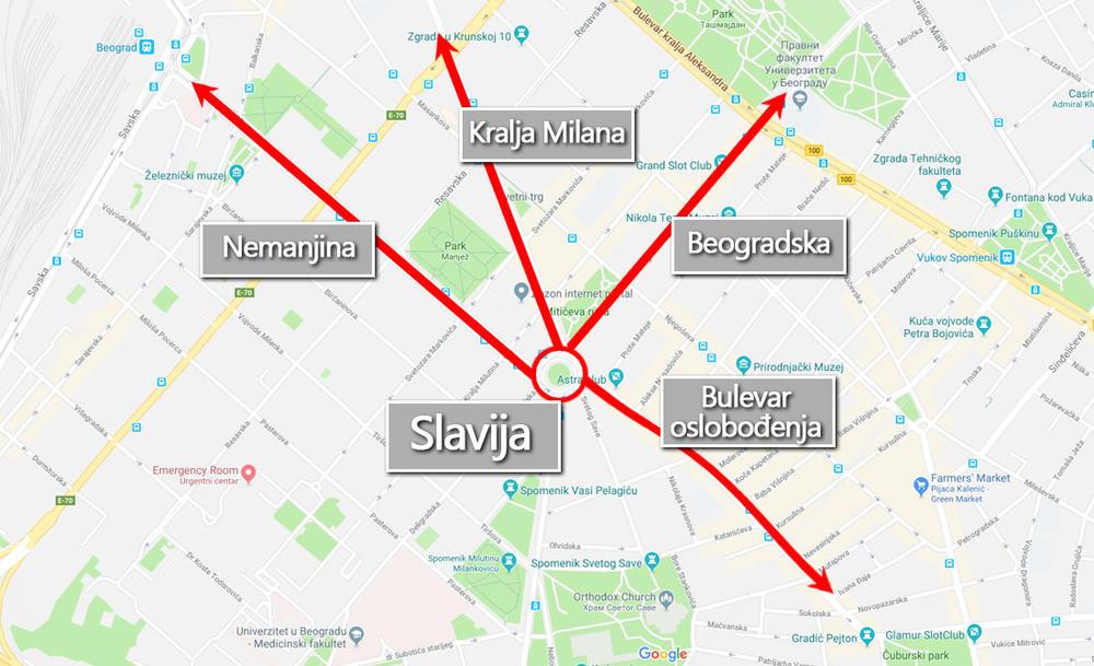Beograd Je U Blokadi Evo Kako Jedino Mozete Preziveti Povratak S