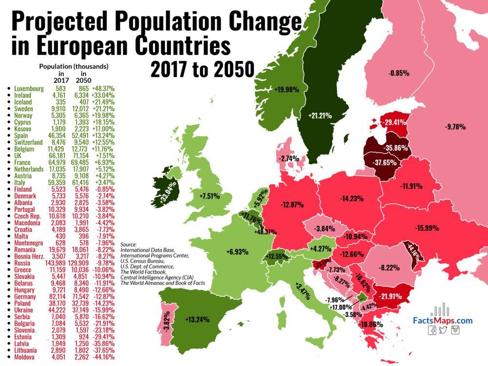 Mapa prikazuje kako će se menjati populacije Evrope